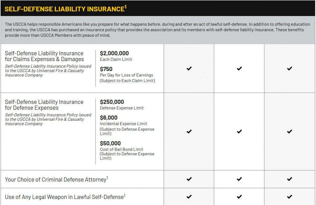 Self Defense Liability Coverage by USCCA