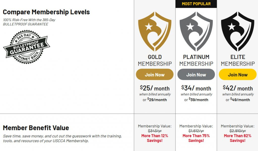 USCCA Membership Levels Comparison